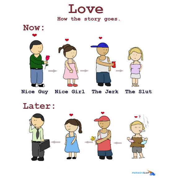 Nice guys vs jerks